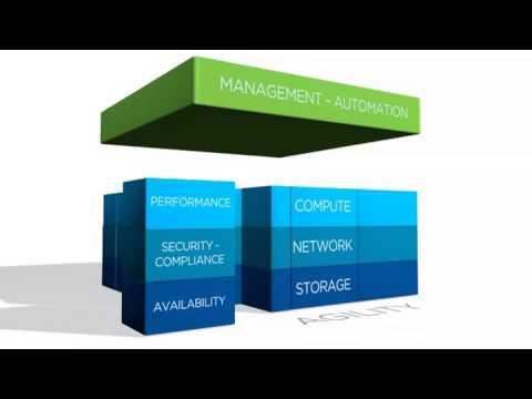 VMware SDDC: IT Architecture for the Cloud Era