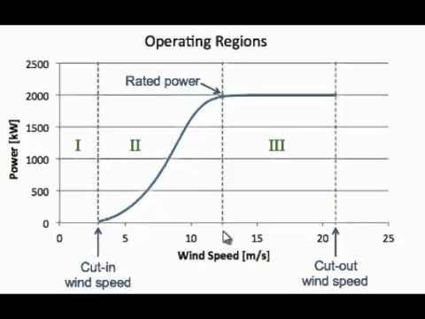 a description of the wind turbine technology With pc- and ethercat-based control technology,  the retrofi t of a wind turbine with condition monitoring can be realised by simply adding.