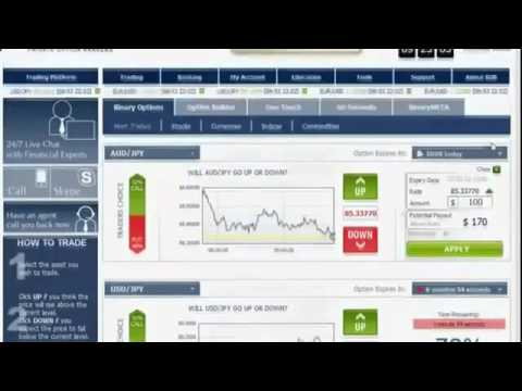 Binary stock trading signals