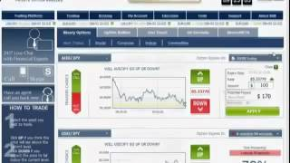 Binary Options Trading Signals - Watch How I Earned $593 An Hour