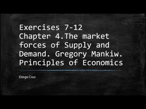 Chapter 4.  Exercices 7-12. The market forces supply and demand.