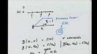 Module 6 Lecture 1 Finite Element Method