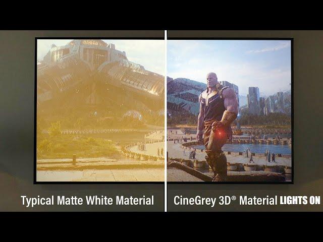 White vs. Gray ALR Projector Screen Comparison: Elite Screens Aeon CineGrey 3D Review
