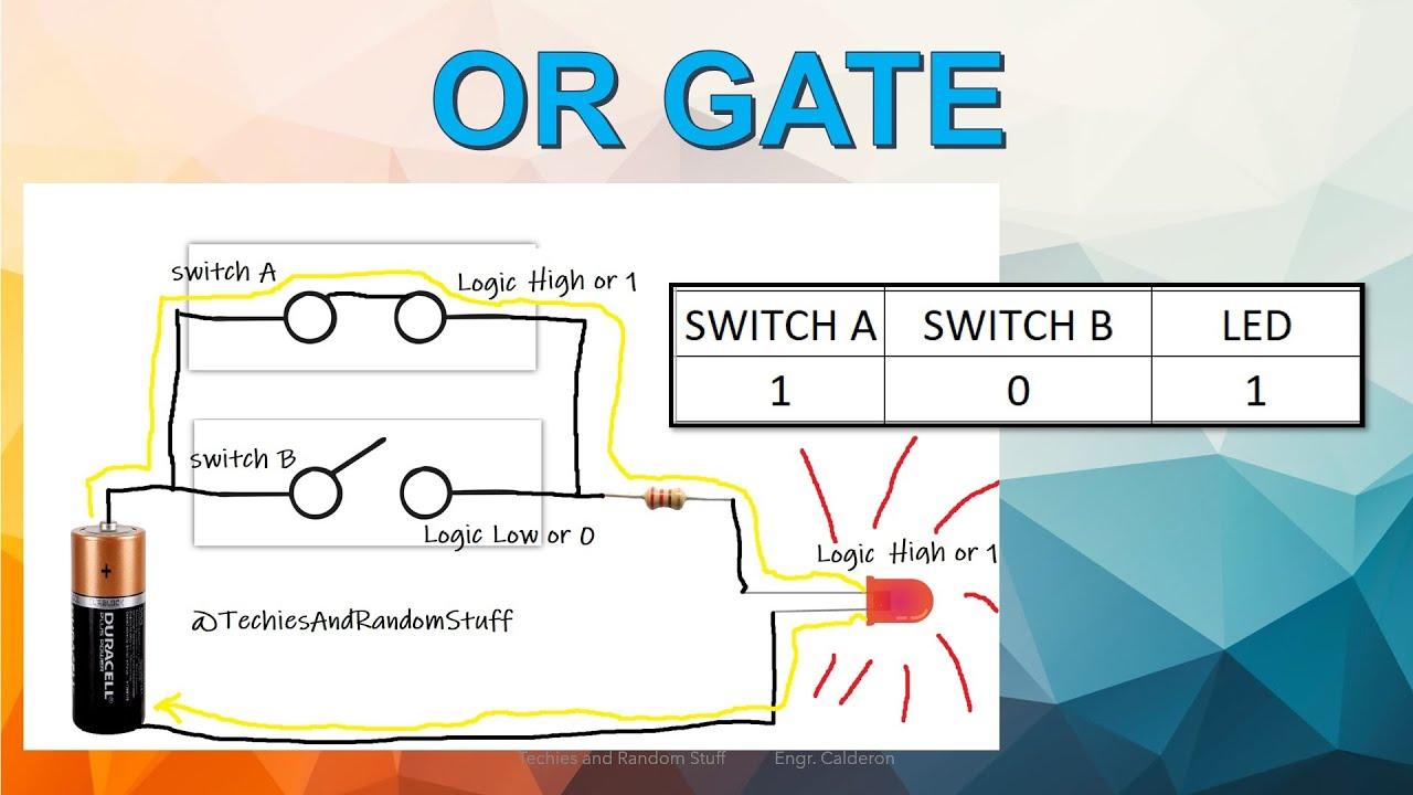 Switch And Relay - Logic Gate And Boolean Algebra