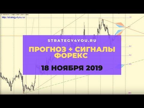Прогноз EURUSD (+9 пар) на 18 НОЯБРЯ 2019 + сигналы, обзоры, аналитика форекс
