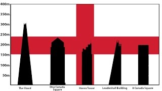 10 Tallest Buildings in London, ENGLAND