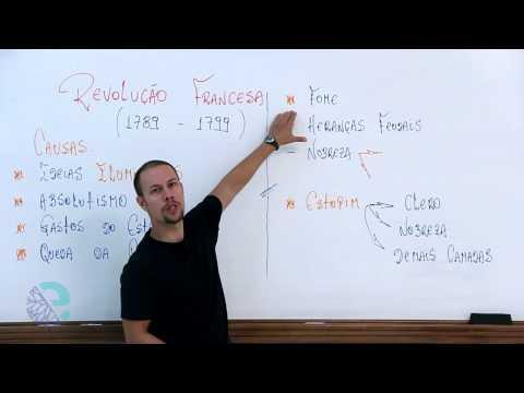 Revolução Francesa (1789/1799): causas