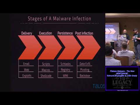 T404 Fileless Malware The New Cyber Edmund Brumaghin Colin Grady