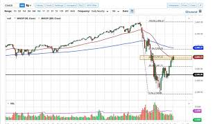 The stock markets continue to push higher during trading session on tuesday, as we are fighting with 50 day ema. at this point, running into a...