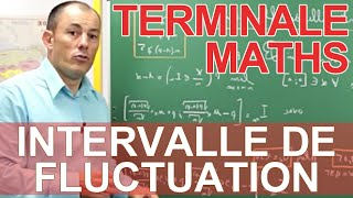 Intervalle de fluctuation - Le rappel de cours - Maths terminale - Les Bons Profs