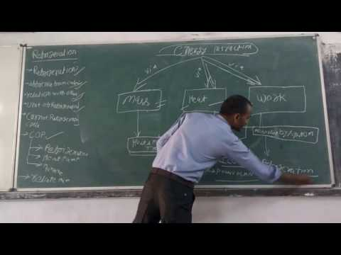 introduction of refrigeration by nagendra kumar (NIT Jamshedpur)