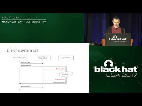 Bochspwn Reloaded: Detecting Kernel Memory Disclosure with x86 Emulation and Taint Tracking