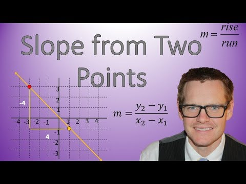 How To Find Slope From Two Points (Simplifying Math)