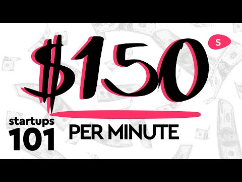 Youtube content marketing ROI: the cost of making our videos is $4,915/mo