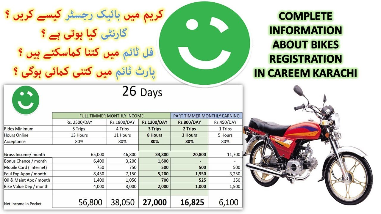 Bike Condition Requirements for Careem in Karachi ...