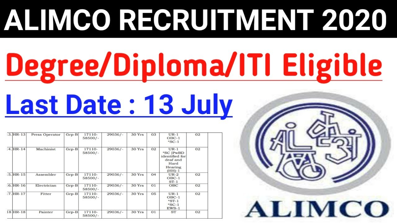 ALIMO Recruitment 2020 ~ Degree/Diploma/ITI Eligible || All details in Hindi // Job Updates