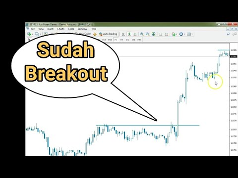 teknik-trading-breakout-support-dan-resistance-mampu-profit-konsisten