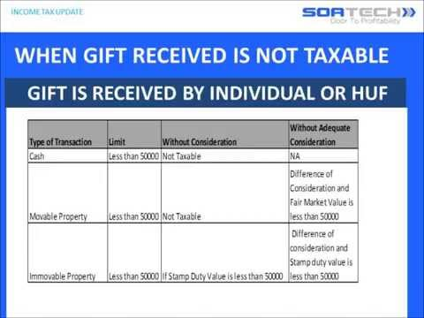 Income Tax Update-When Gifts Are Not Taxable Under Income Tax Act