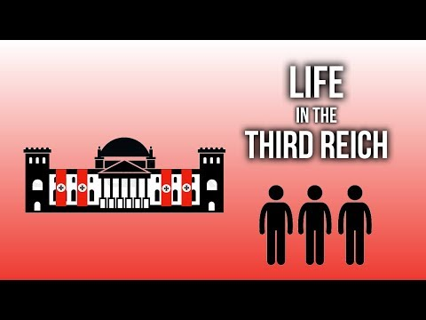 How was Life in the Third Reich?