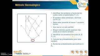 Video B Learning 3 Mejoramiento Avanzado