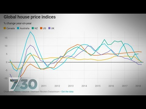 House prices predicted to fall between 10-20 per cent | 7.30