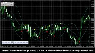 USD CAD WEEKLY ANALYSES FOREX SIGNALS 2019-01-12