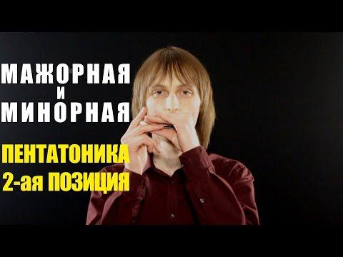 Видео уроки по губной гармонике