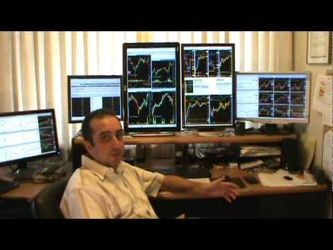 Broker and Platform comparison: Interactive Brokers and Tradestation