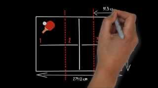 How to build a dual-use table tennis