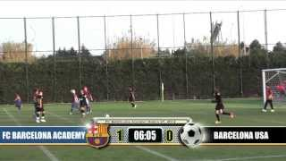 This is the actual fc barcelona academy benjamin a ('02 birth or closest to u-10) team from la masia in barcelona, spain...the very same that gave ri...