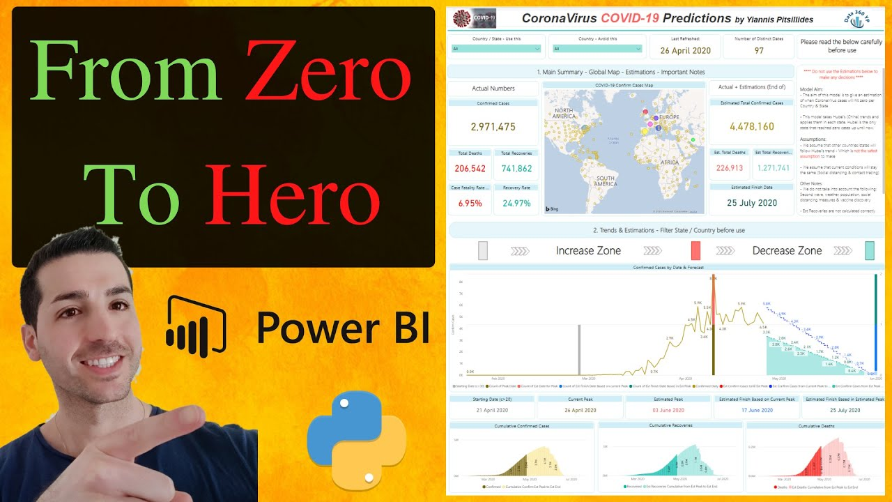 Building a Power BI Dashboard from Scratch [CoronaVirus Prediction Model]