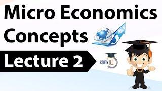 Indian Economy Part 2 - Micro Economics Quantitative Demand for UPSC / SSC / RBI / RRB / NABARD
