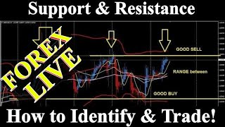 Forex Support & Resistance || How To Identify & Trade on True Forex Support & Resistance