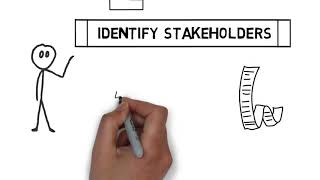 Identify Stakeholders - What is it?