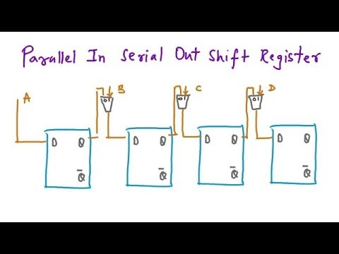 8 Bit Parallel In Serial Out Shift Register Vhdl Code - ticketlivin