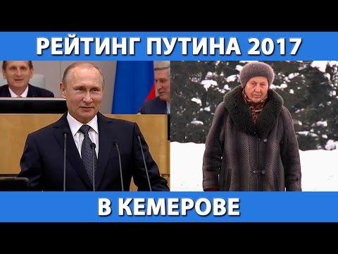Видео: Рейтинг Путина в Кемерове 2017