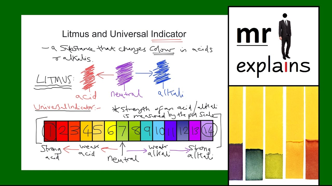mr i explains: Litmus and Universal Indicator - YouTube for Ph Scale Universal Indicator  557ylc