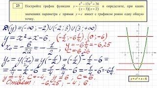 Демо-вариант ОГЭ (ГИА), модуль Алгебра, часть 2