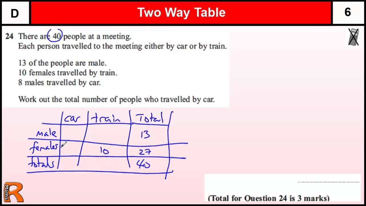 Two Way Tables GCSE Maths Foundation revision Exam paper ...