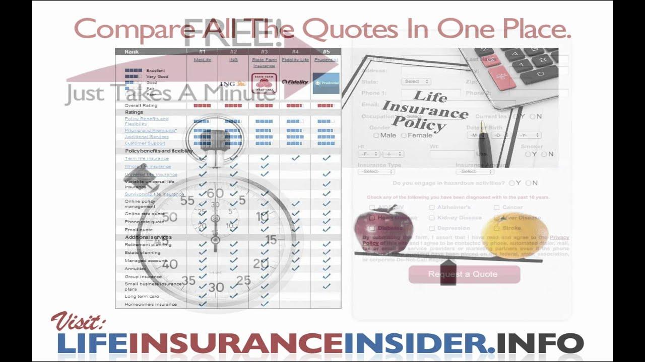 Life Insurance Compare Quotes Compare Life Insurance  Compare Quotes In 1 Minute  Youtube