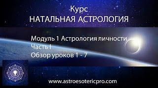 Курс НАТАЛЬНАЯ АСТРОЛОГИЯ. Модуль 1 Астрология личности. Обзор уроков 1 - 7