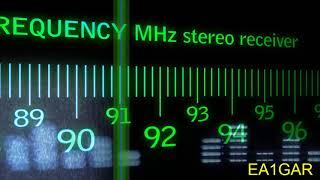 #Radio Hablando de Radioaficionados con Radioaficionados