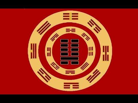 7 гексаграмма. Китайская классическая книга перемен ИЦЗИН
