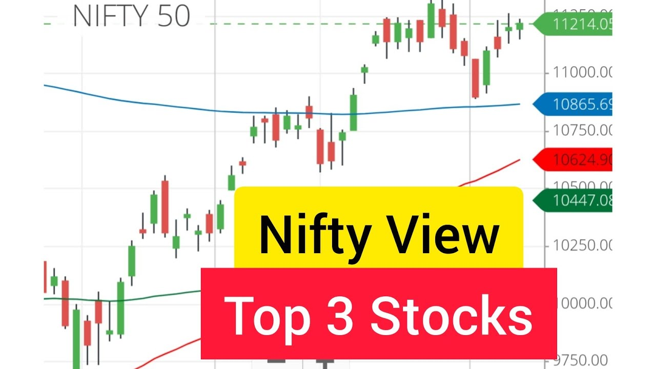 Nifty Weekly View 🔥 Top 3 Stocks to Buy Now | Stock Market for Beginners | Best Stocks to Buy Now