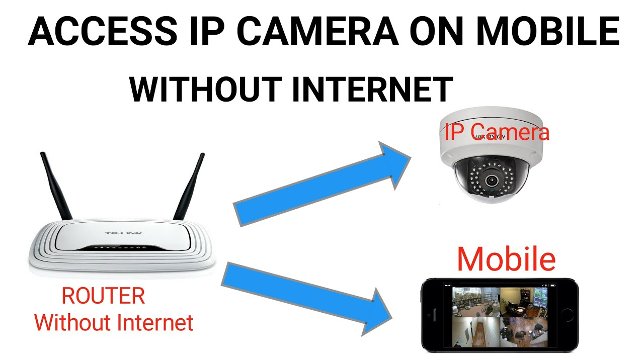 Access IP Camera on Mobile without Internet | how to ...