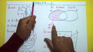 Matematik Konu Anlatımı-kümeler 2-şenol Hoca Şenol Hoca Matematik