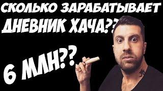 5 Самых Богатых Блогеров В России | Сколько Зарабатывают Блогеры