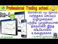 Commodity Market : How to Trade in Mobile App using CO & AMO Orders in Tamil - Part 4