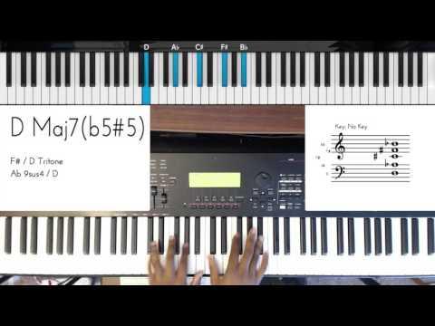 Location - Khalid (Piano Chords)