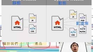 Publication Date: 2021-04-17 | Video Title: HKCEE CIT 2005 IID Q2h-i